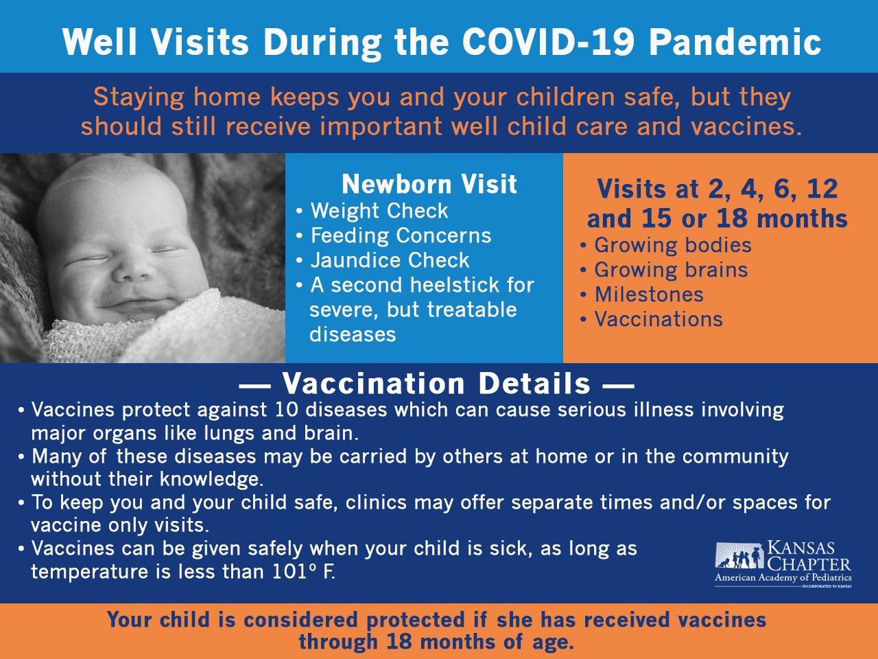 Kansas AAP Infographic for Well-visits during the Covid-19 pandemic