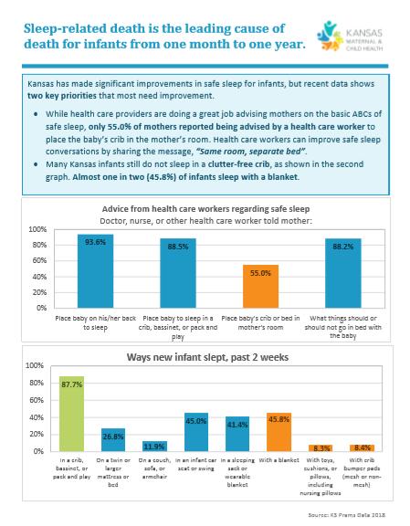 Safe sleep flyer with data focus
